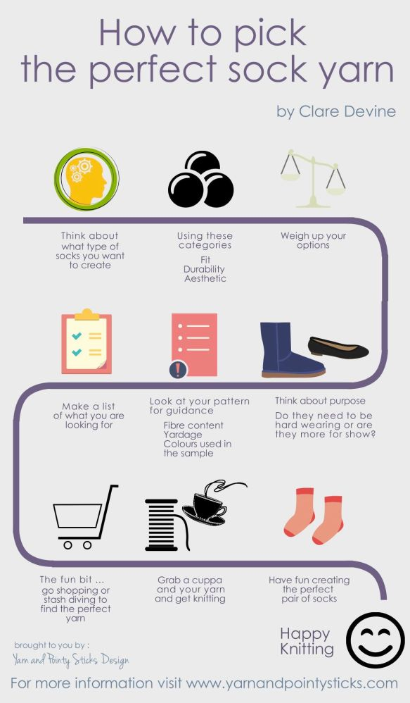 How to choose sock yarn revised